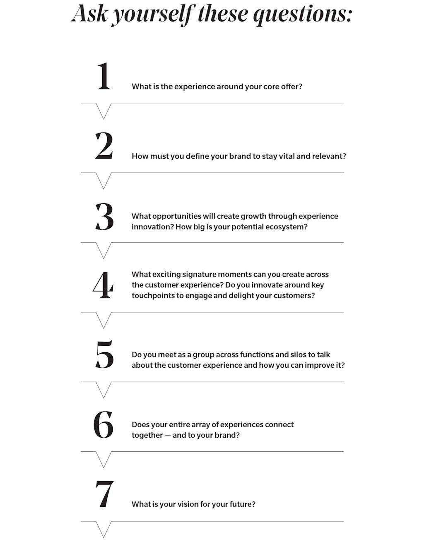 experience innovation checklist