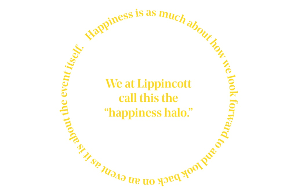 Happiness Halo