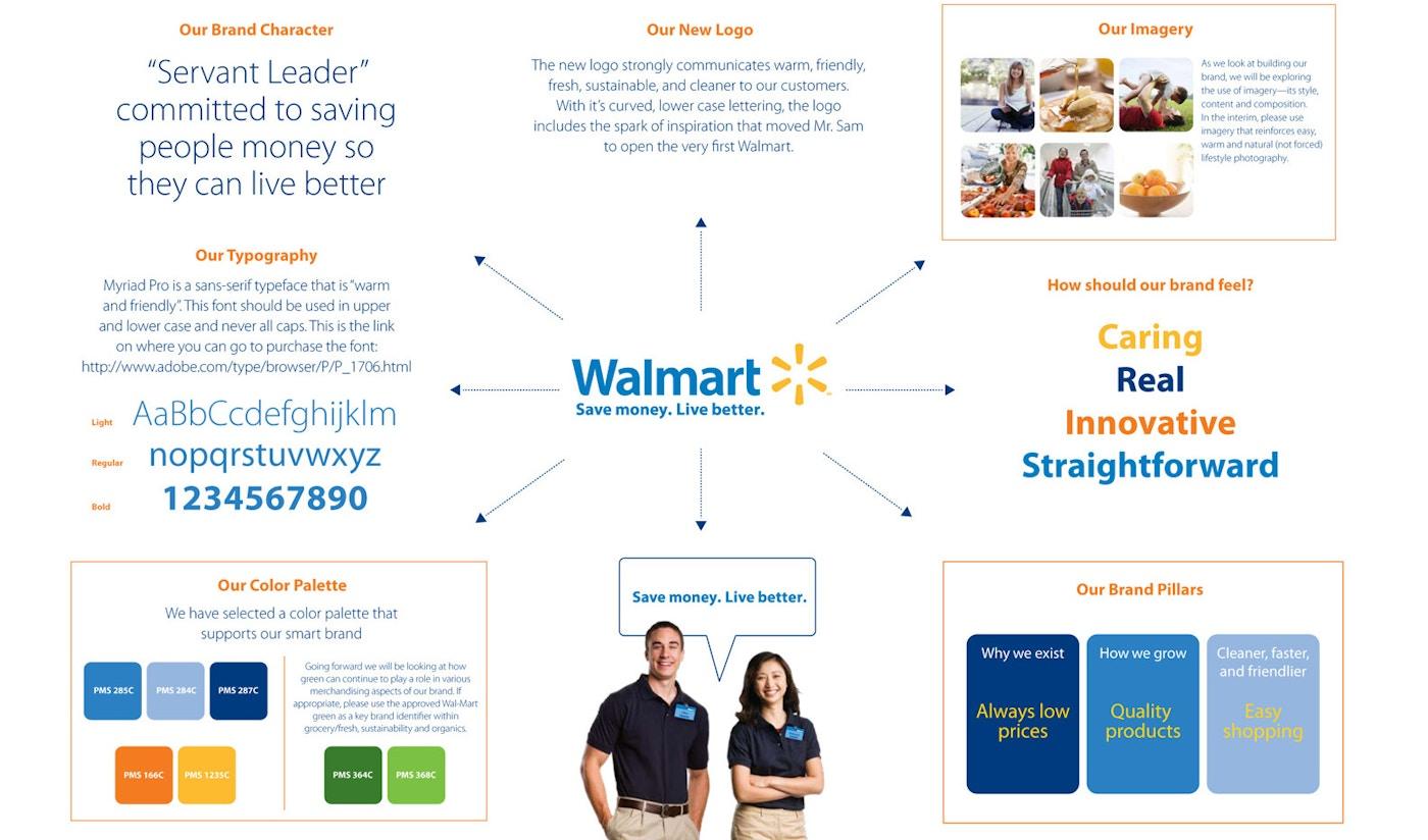 Walmart | Transforming the world's largest retailer | Lippincott